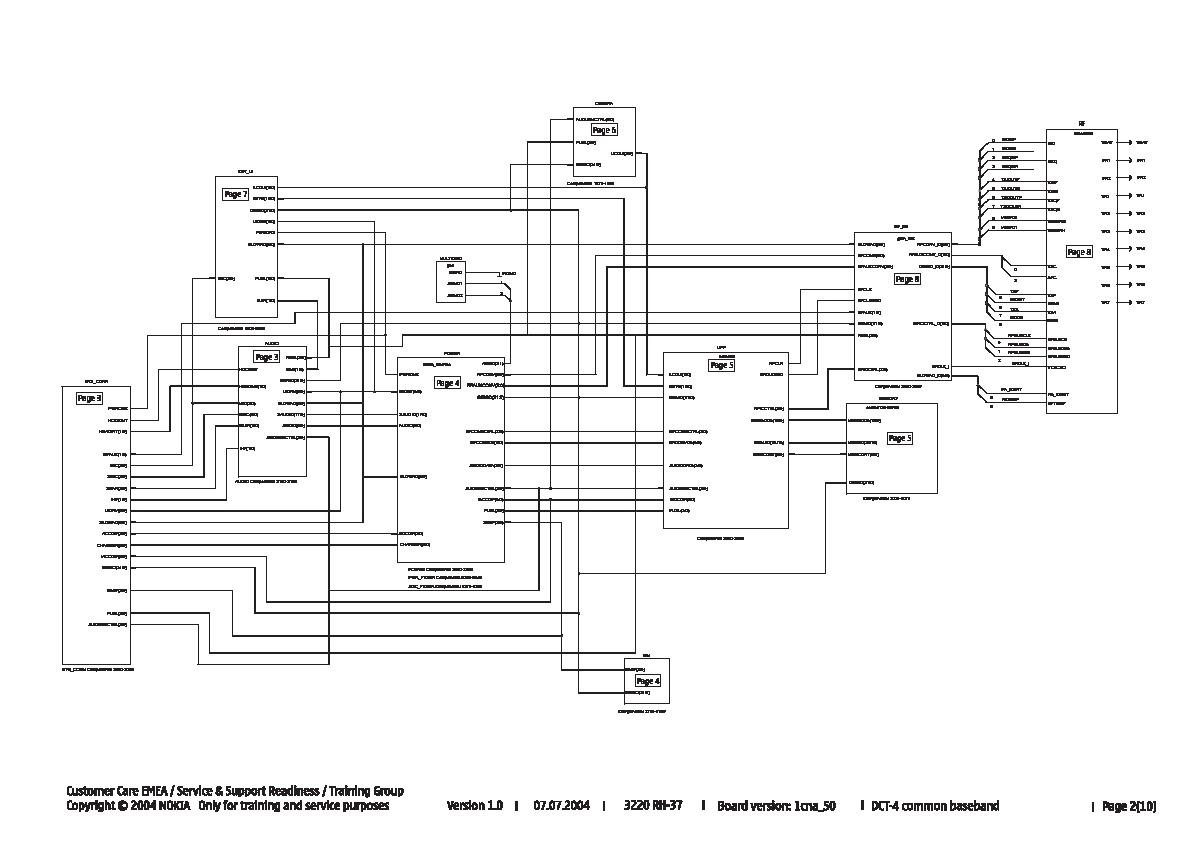 Nokia Nokia 3220 nokia 3220 rh 37 schematics pdf Diagramas