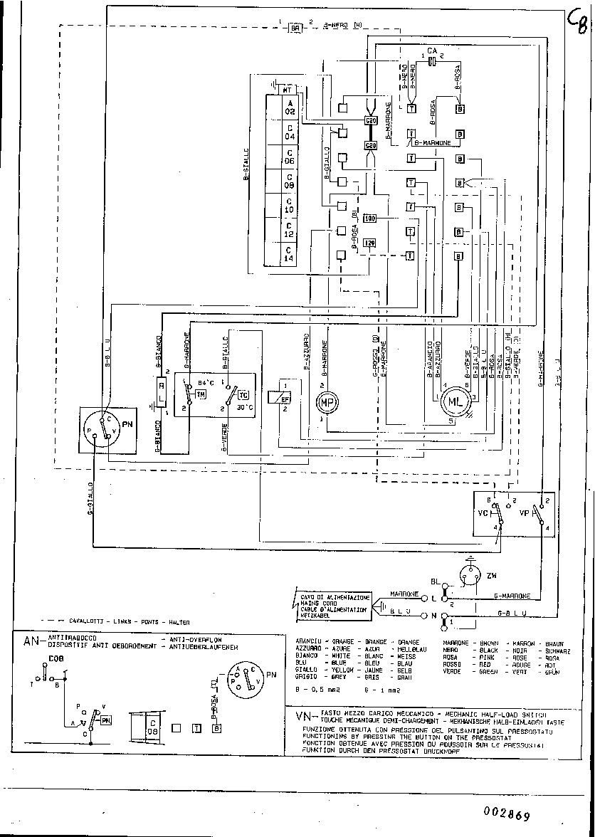 CANDY C422 MANUAL PDF
