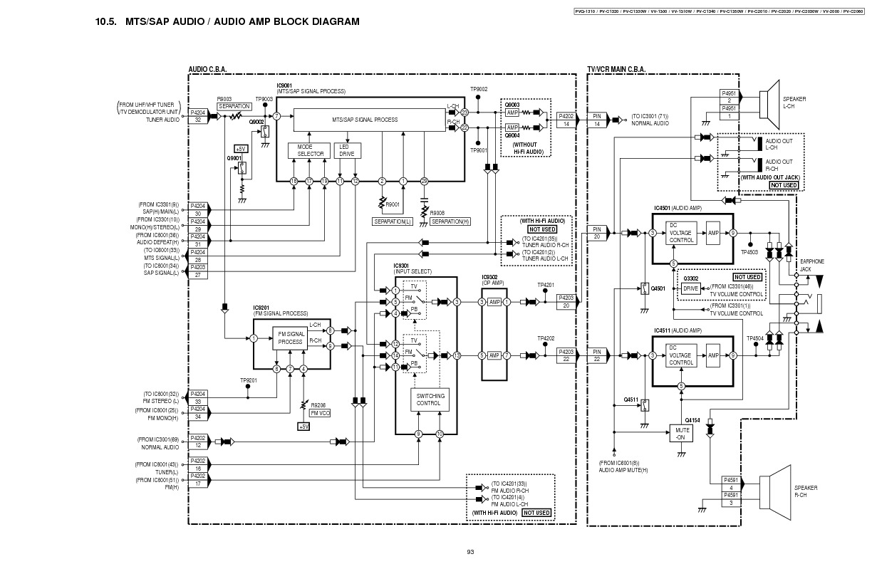 Sharp Microwave Wiring Diagram Sharp Microwave Schematic