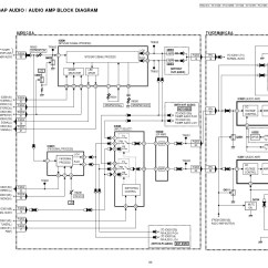 Ge Microwave Wiring Diagram For Rear Trailer Lights Samsung Fuse Location Get Free Image