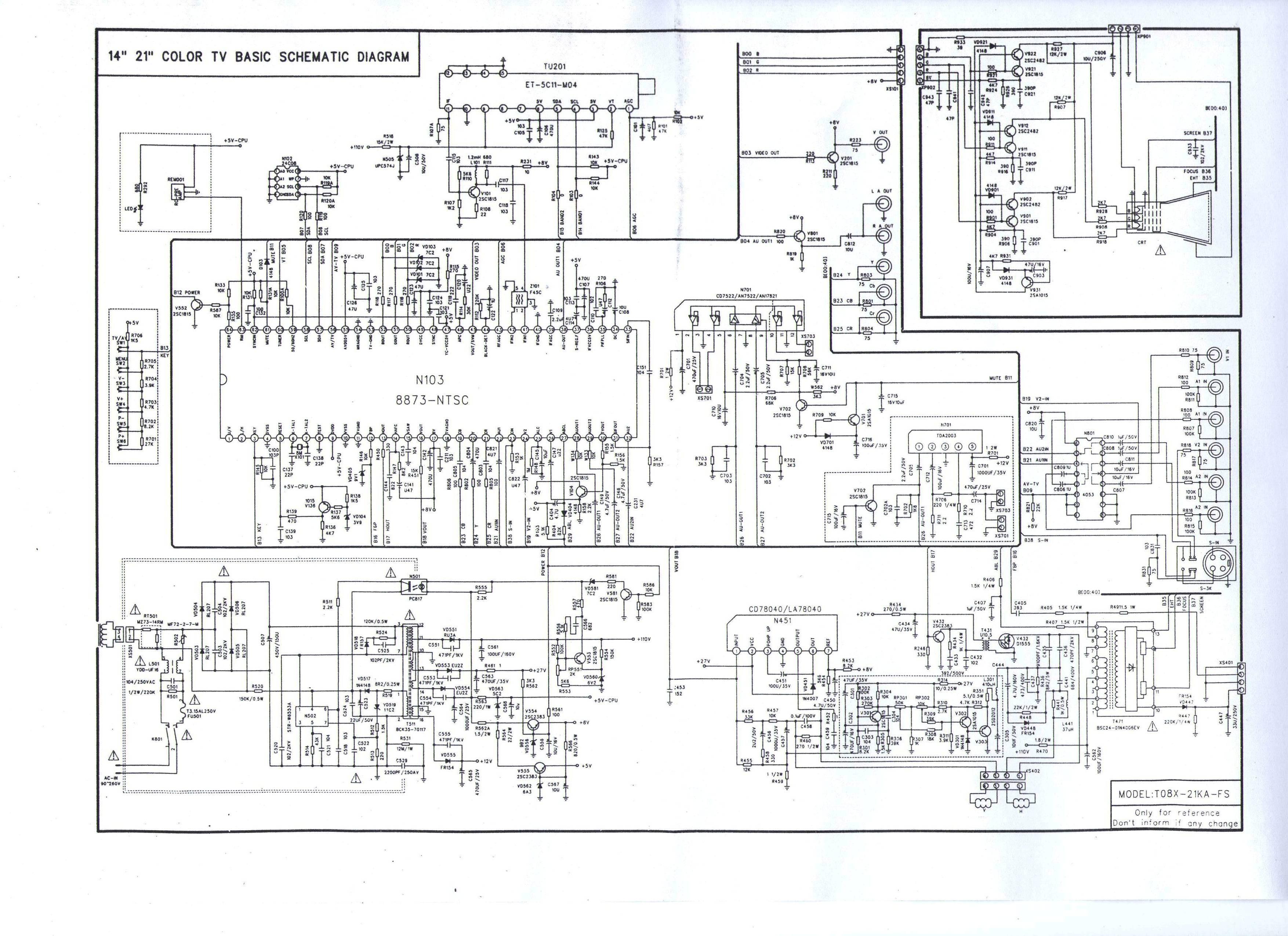 DURABRAND Chassis T08X 21KA FS Diagrama pdf Diagramas de