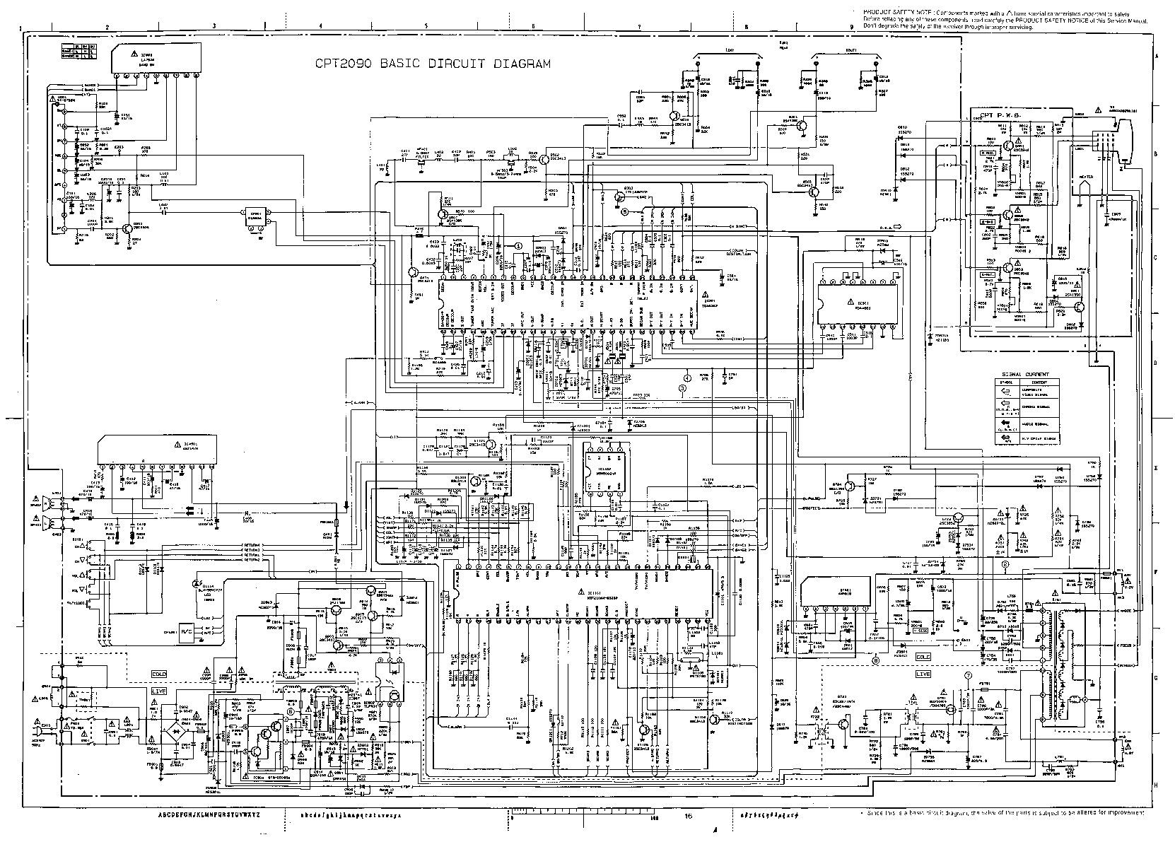 HITACHI HITACHI CPT 2090 pdf Diagramas de Televisores Lcd