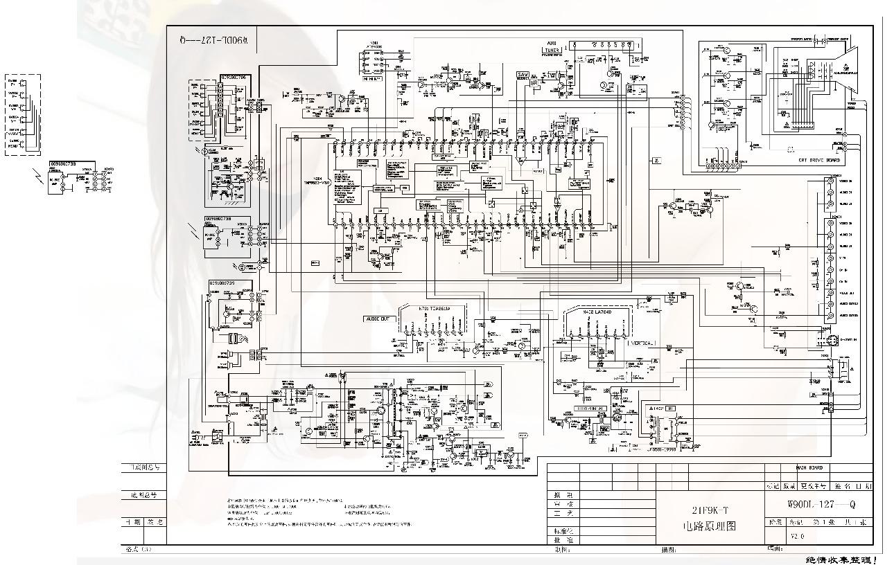 hyundai HTV 2105 8823CPNG pdf Diagramas de Televisores Lcd