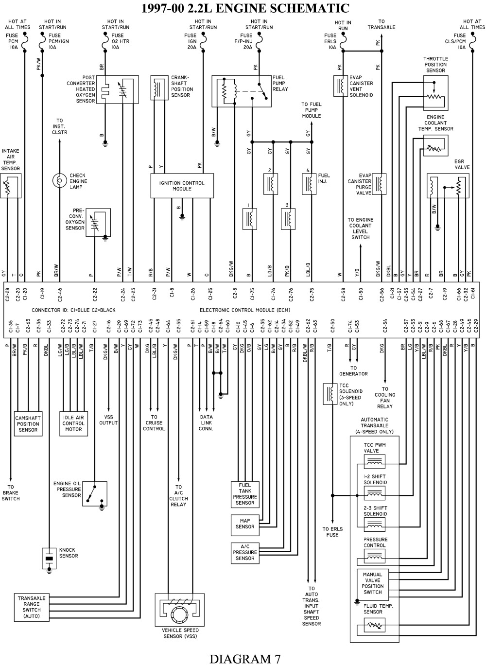 medium resolution of 2000 chevy cavalier computer location 2000 free engine ac system diagram for wiring on 2001 cavalier 2005 chevy cavalier power window wiring diagram