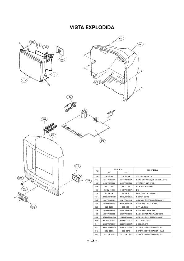 lg LG CP 20J50 Chasos MC 83A pdf Diagramas de Televisores