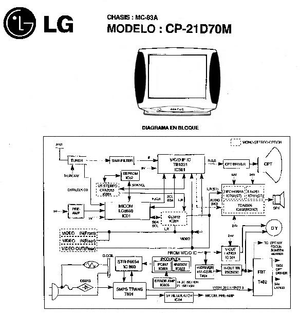 lg LG CP 20B86 pdf Diagramas de Televisores Lcd y Plasma