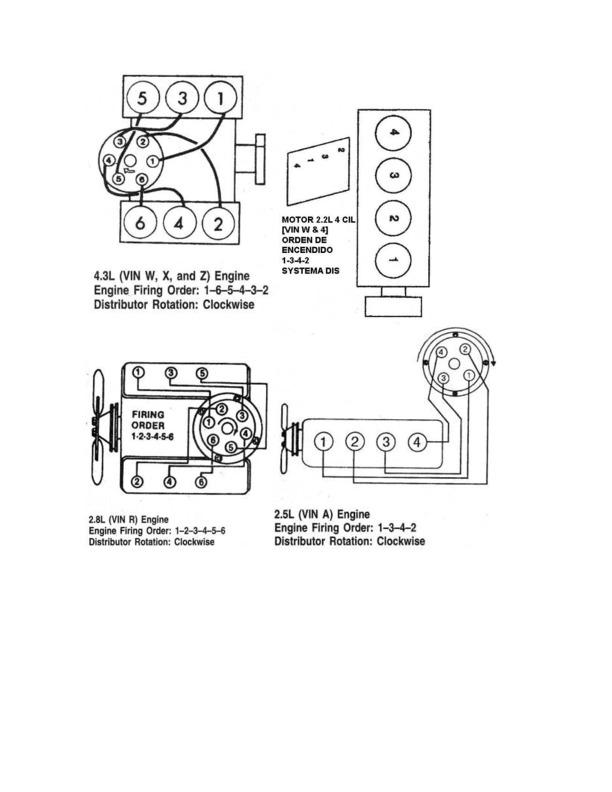 CHEVROLET cesar motores pdf Diagramas de autos