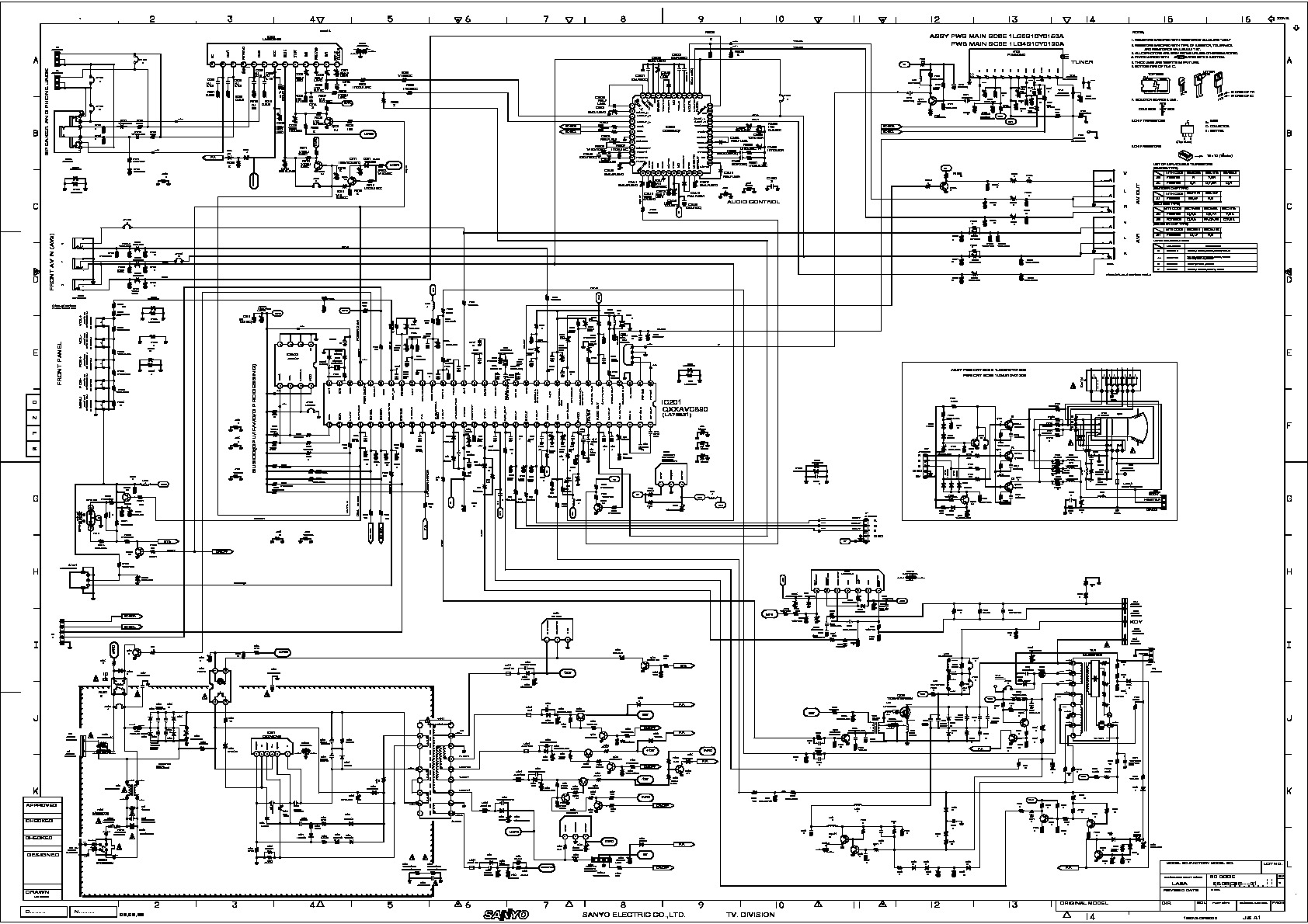 NOBLEX Chasis LA6A de 21 pulgadas STD pdf Diagramas de