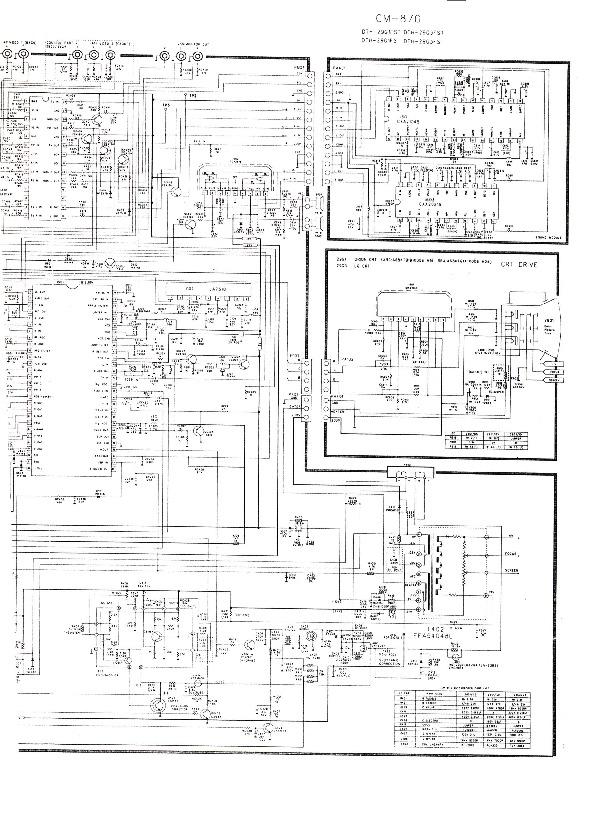 NOBLEX Philco 29SR8 Chasis CM 870 pdf Diagramas de