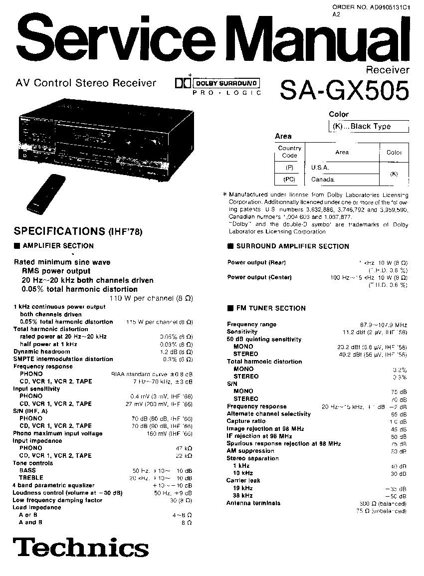 TECHNICS Technics SA GX505 Technics SA GX505 AV Control
