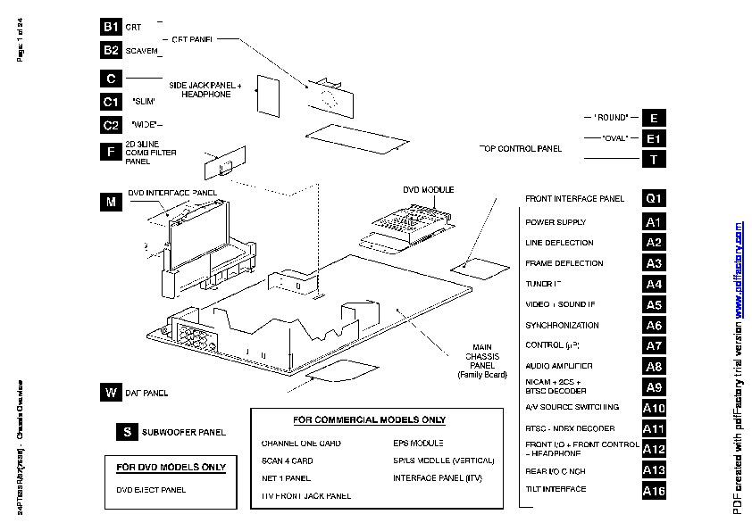 PHILIPS 24pt633r 37 L01.1UAC 24PT633R 37 L01.1UAC pdf
