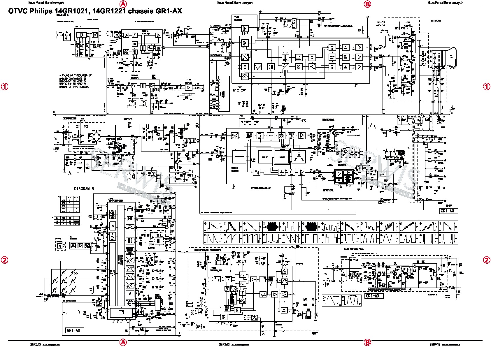 PHILIPS 14gr1236 chasis GR1 AX Chassis GR1 AX [1] pdf