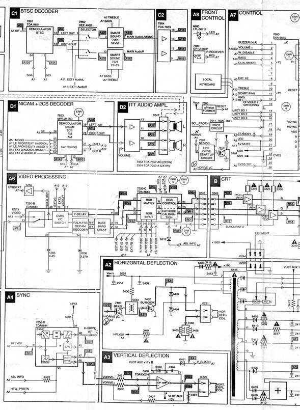 PHILIPS Diagrama de conexionado del Chasis L 9.2A de