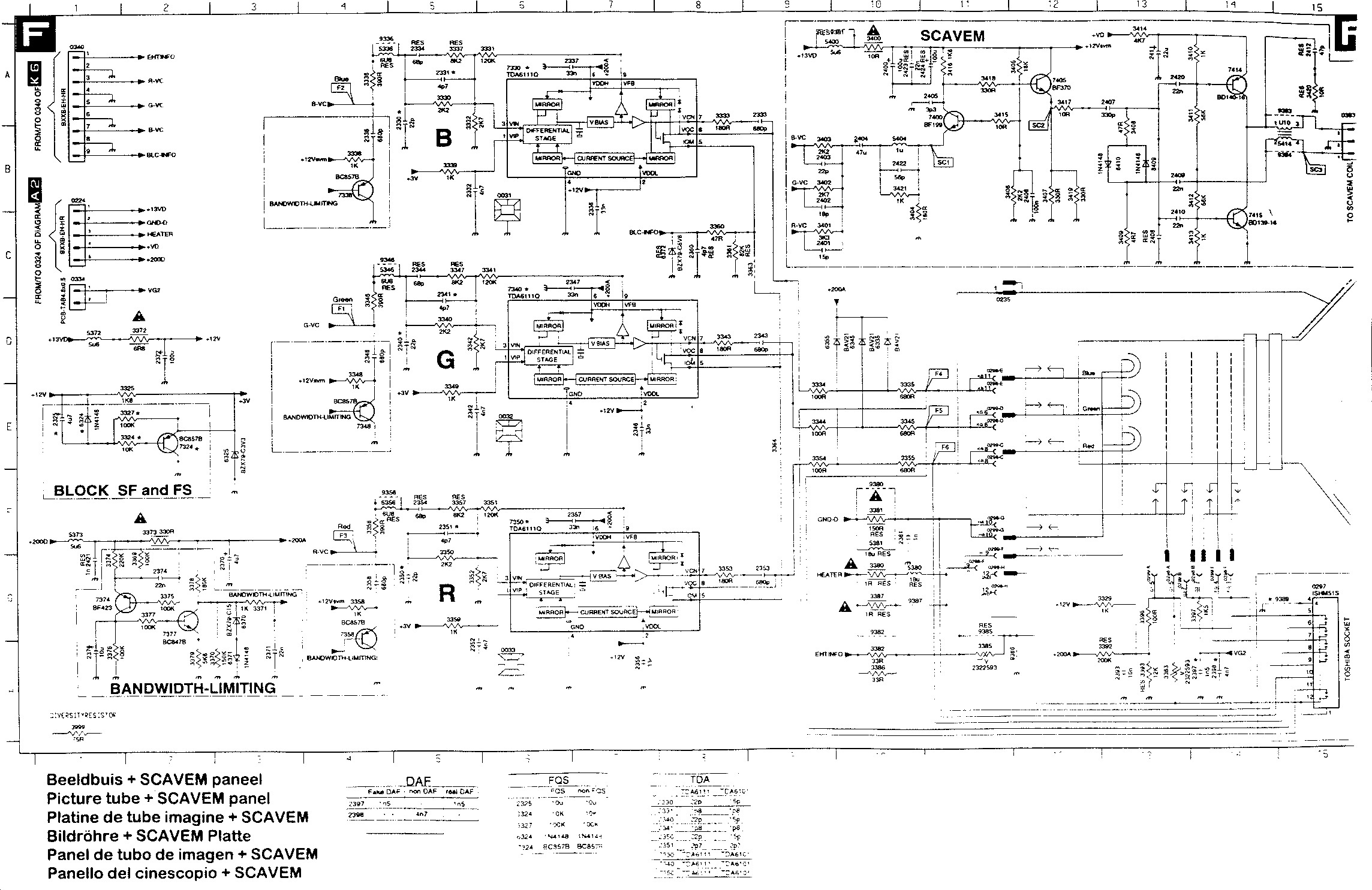 PHILIPS esquema tv philips chassis.gif Diagramas de