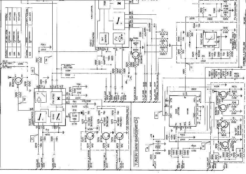 PHILIPS PHILIPS 25 Y 29PT 4622 pdf5 pdf Diagramas de