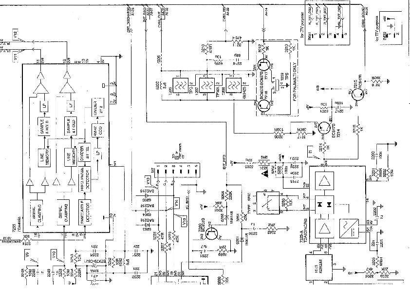 PHILIPS PHILIPS 25 Y 29PT4622 pdf6 pdf Diagramas de