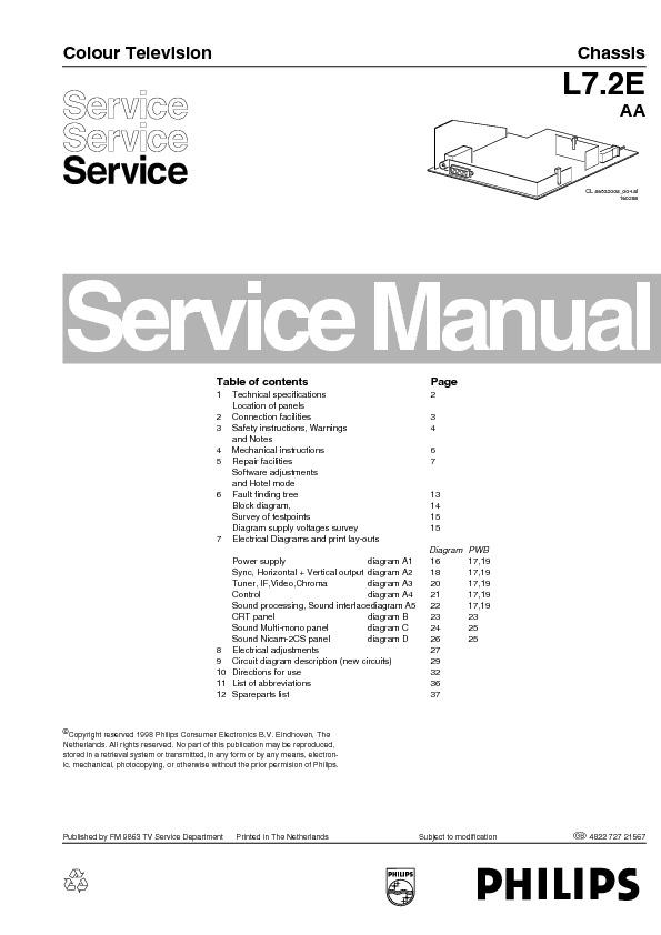 PHILIPS Philips 21 17 PT2682 77B L7.2E pdf Diagramas de