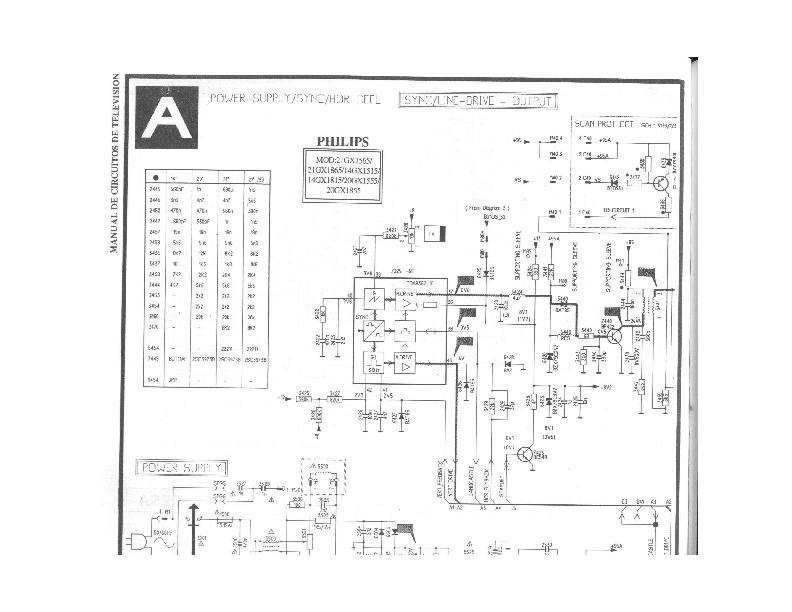 PHILIPS PHILIPS+ +21GX1565 pdf Diagramas de Televisores