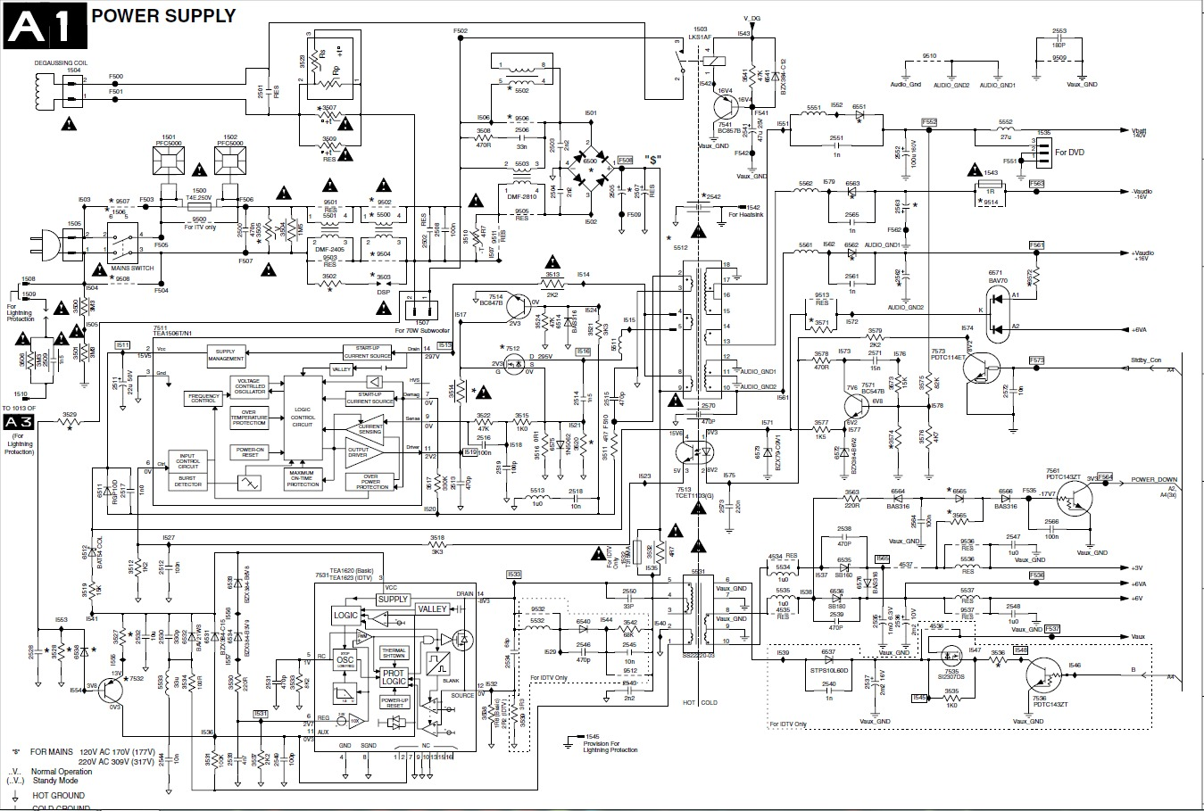 PHILIPS power supply 29pt6447.png Diagramas de Televisores