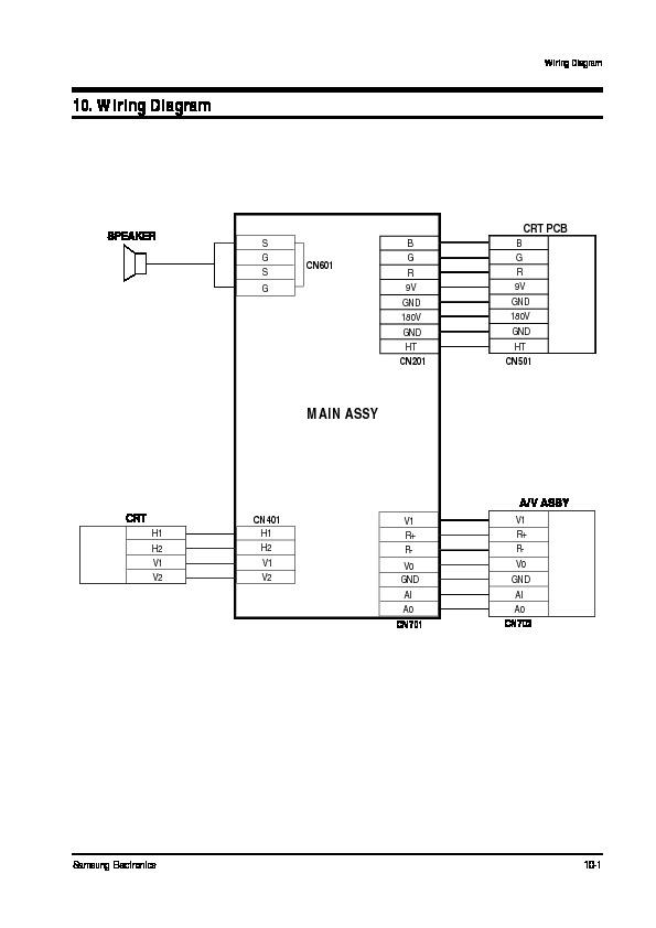 SAMSUNG ct5038 k15a 20030125151045333 CT331EBZX STR