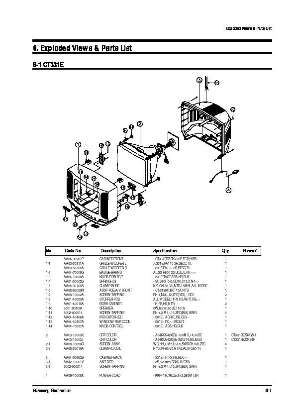 SAMSUNG CT331EBX GSU 30113 1 10 pdf Diagramas de