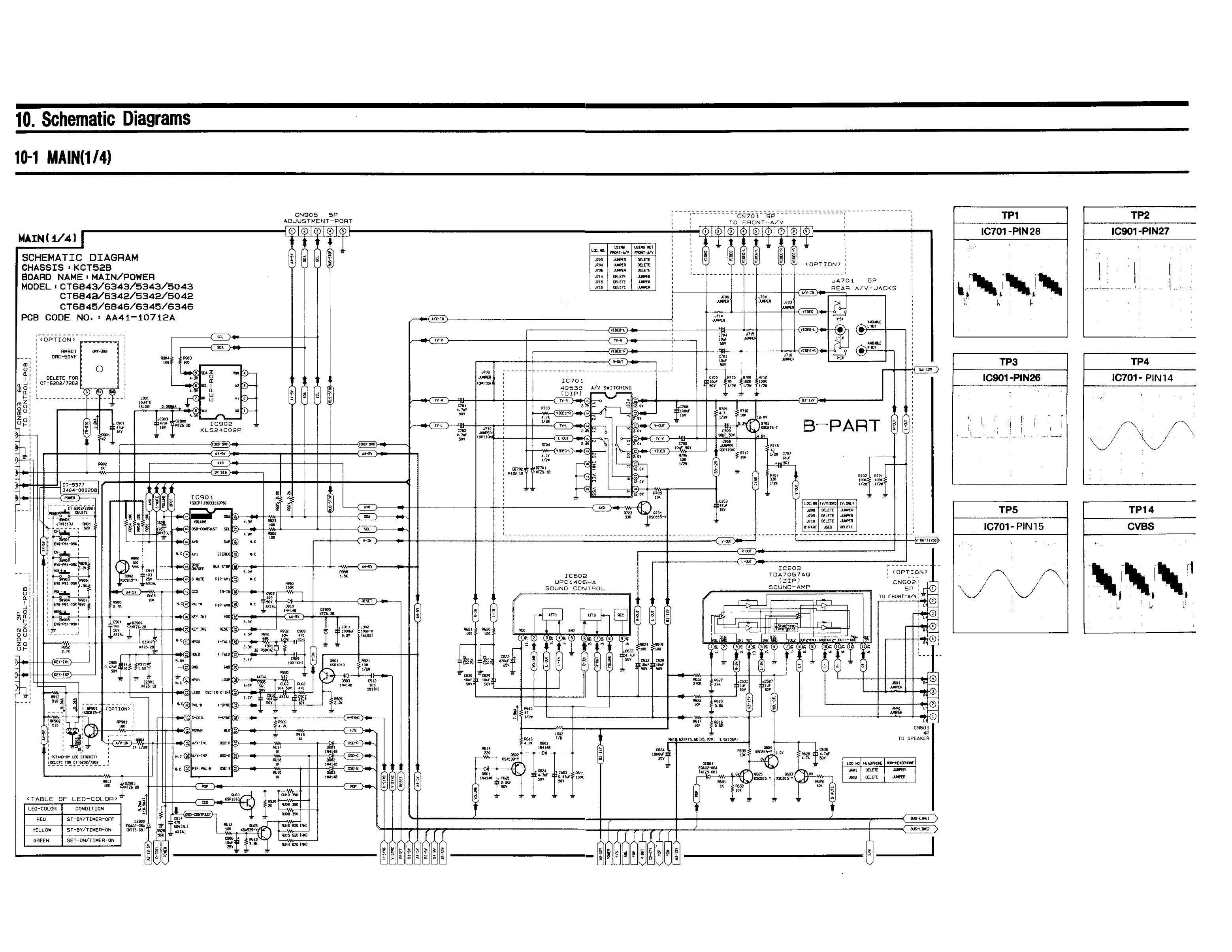 SAMSUNG CT6346VC CT6346VC Chassis KCT52B pdf Diagramas de
