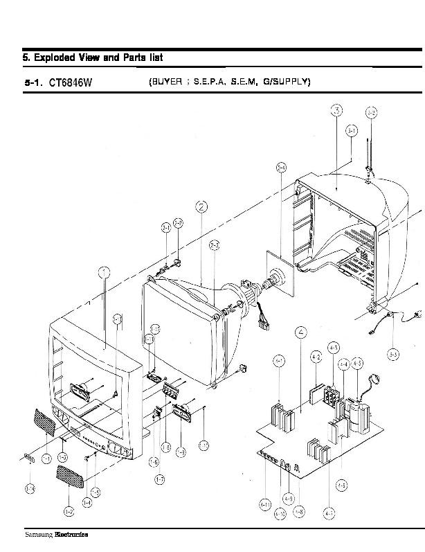 SAMSUNG Samsung CT6846P Chasis KCT52A pdf Diagramas de