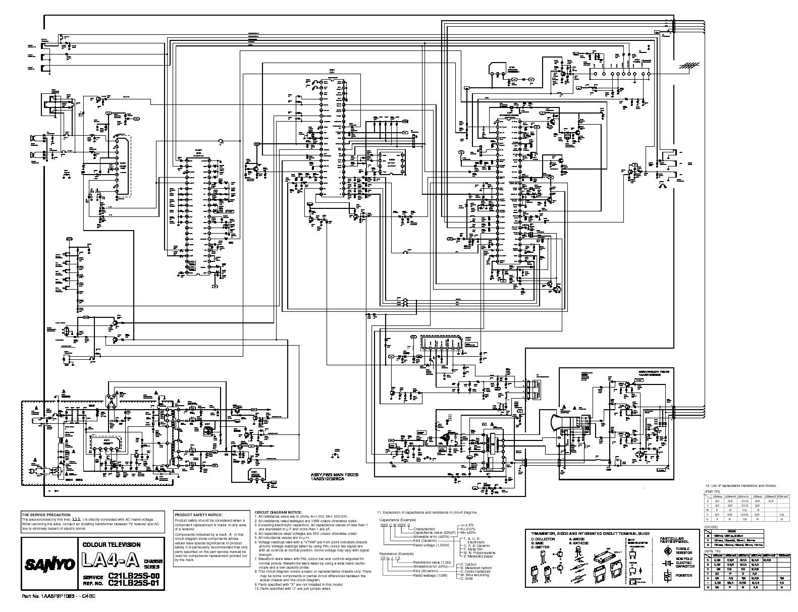 SANYO Sanyo C21LB25S Chasis LA4 A pdf Diagramas de