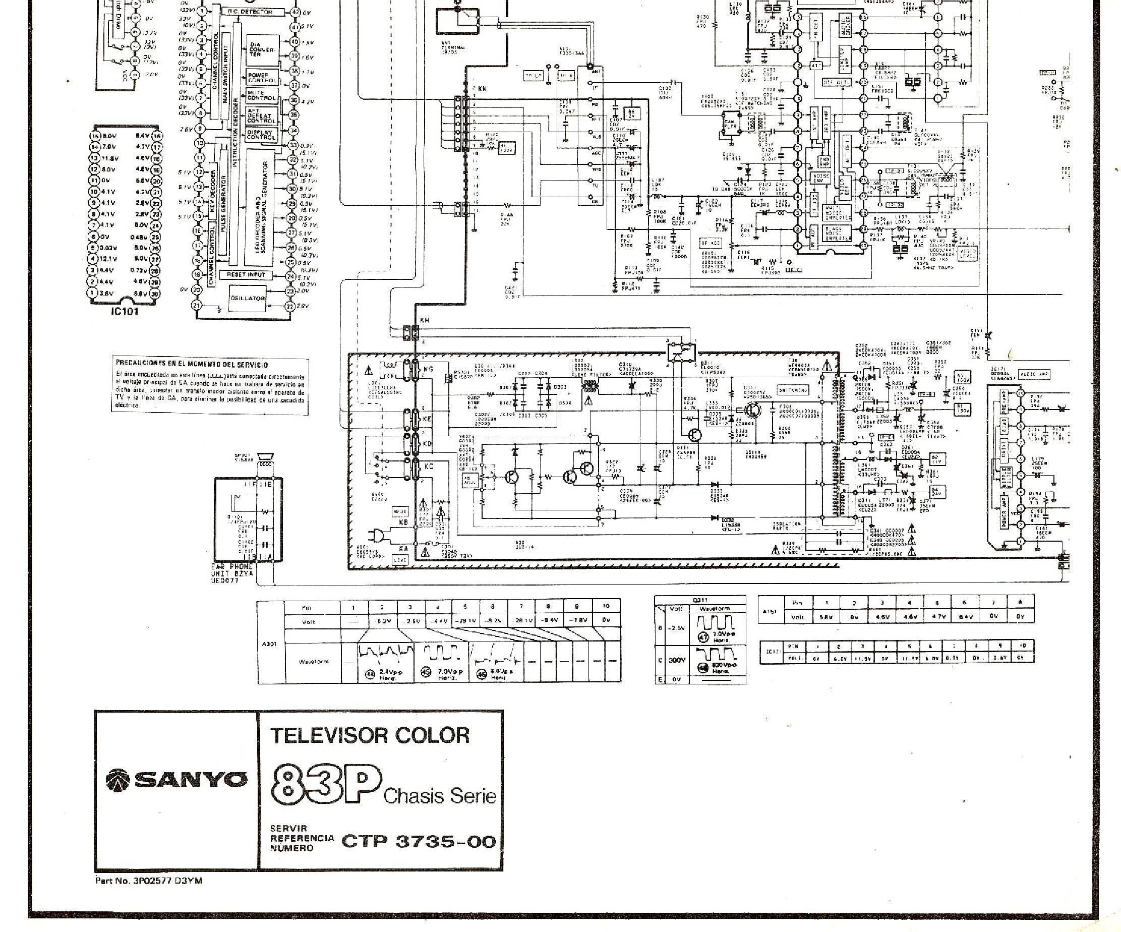 SANYO SANYO CPT3735 001 jpg Diagramas de Televisores Lcd y