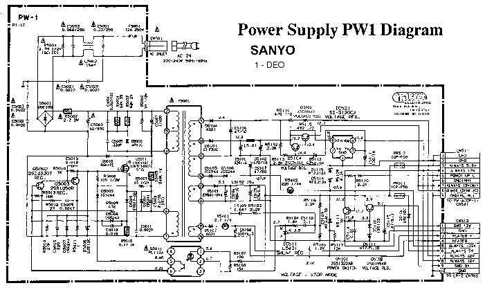 SANYO SANYO DS25320 pdf Diagramas de Televisores Lcd y