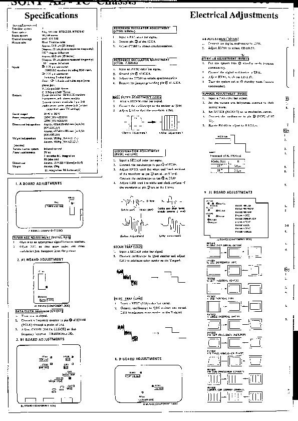 SONY sony kv2970m AE1C sony ae 1c pdf Diagramas de