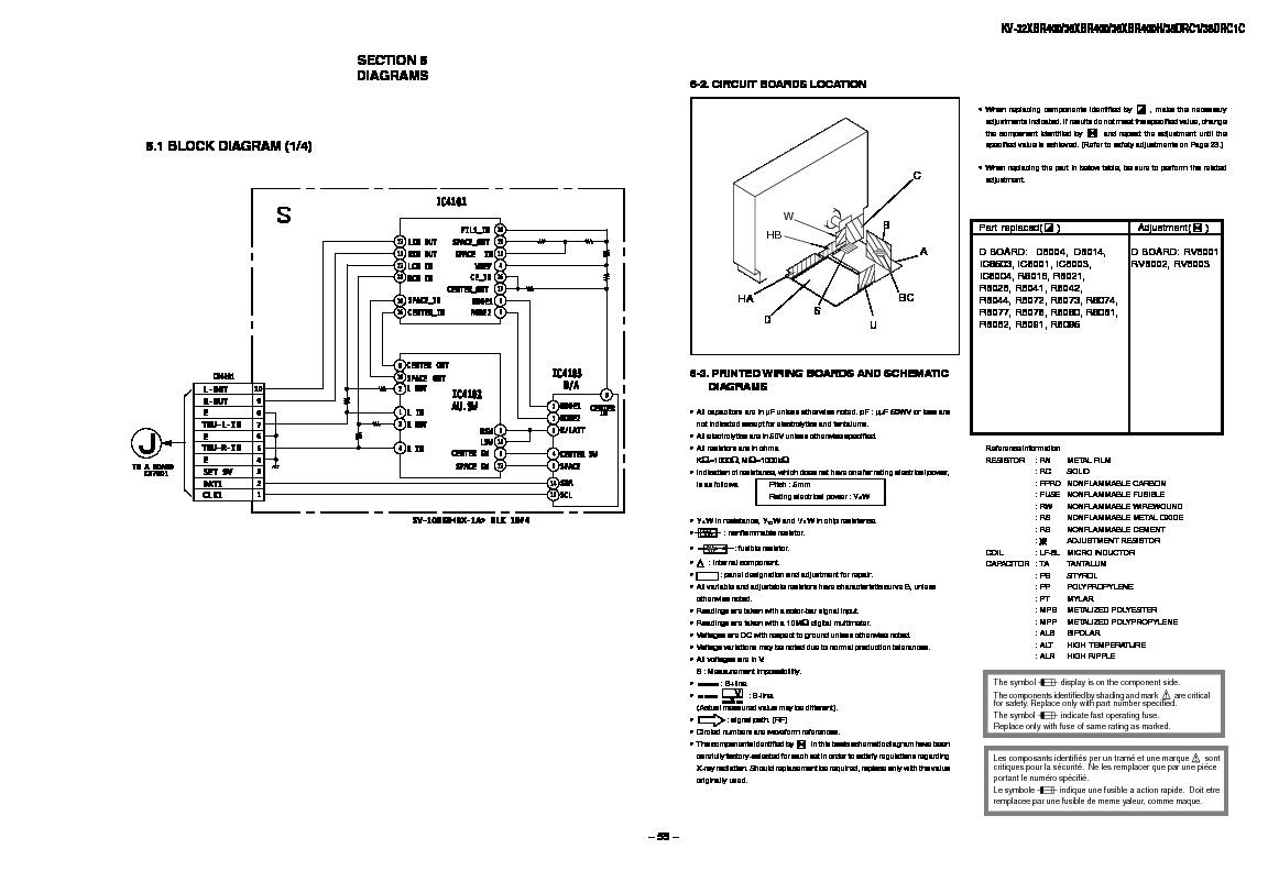SONY Sony KV 32XBR400 pdf Diagramas de Televisores Lcd y