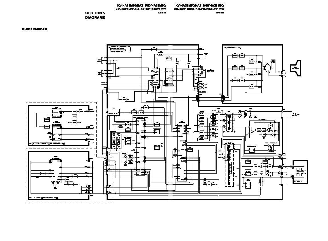 SONY SONY KV HA21M50 pdf Diagramas de Televisores Lcd y