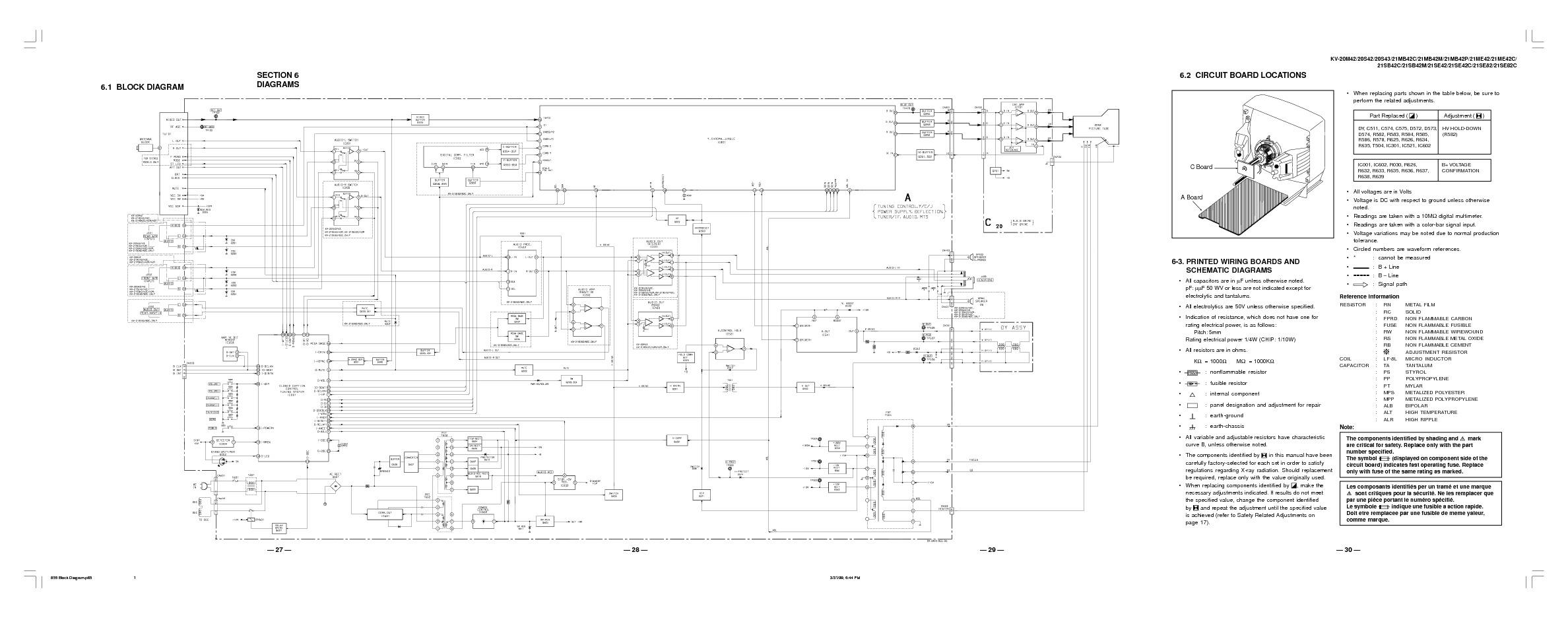 SONY KV21ME42C SONY KV21ME42C pdf Diagramas de Televisores