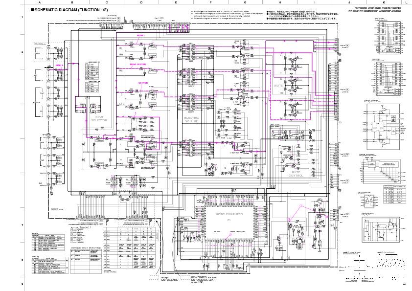 results yamaha rx v540rds digital 6 1 heimkino av receiver