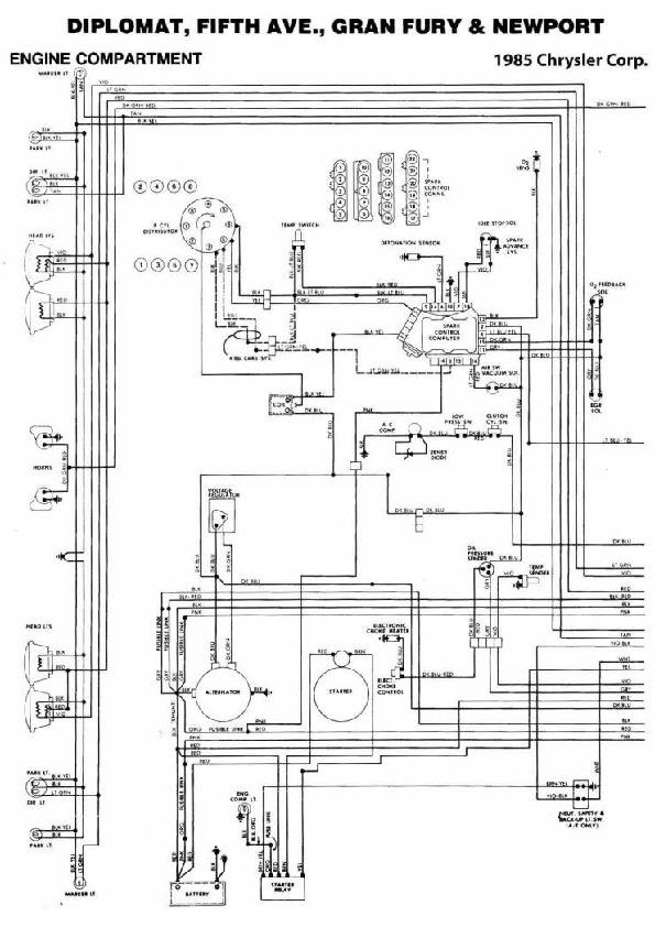 Chrysler New yorker 7/10 diag85033 small pdf Diagramas de
