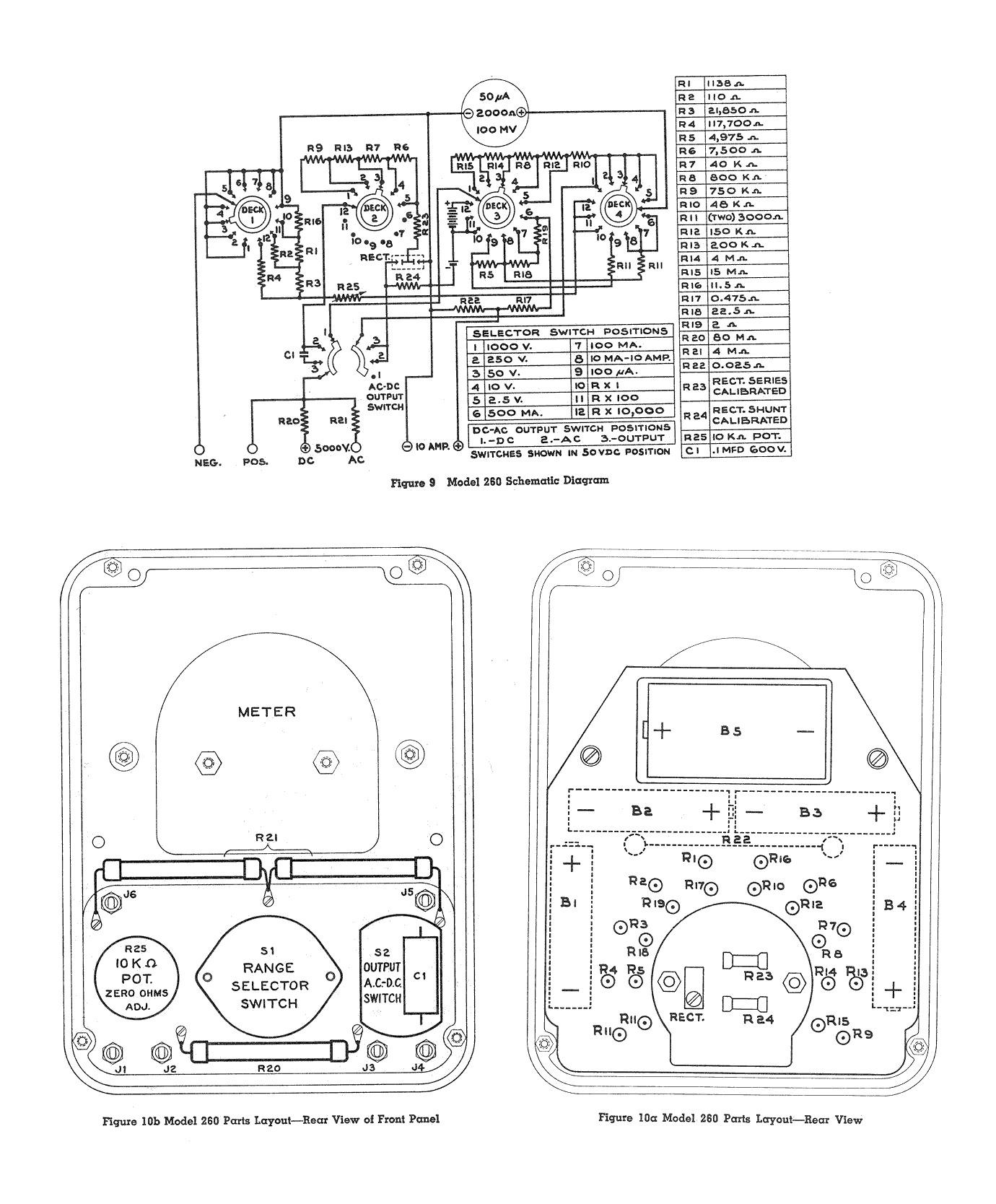 Diagramas de instrumental electrico y laboratorio