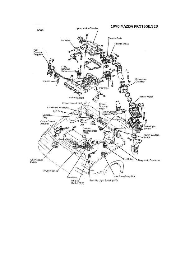 Mazda Mazda Protege 3/6 esqmzd029 pdf Diagramas de autos