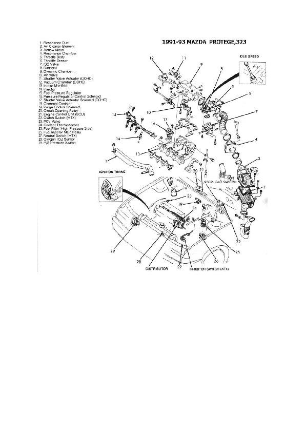Mazda Mazda Protege 4/6 esqmzd031 pdf Diagramas de autos