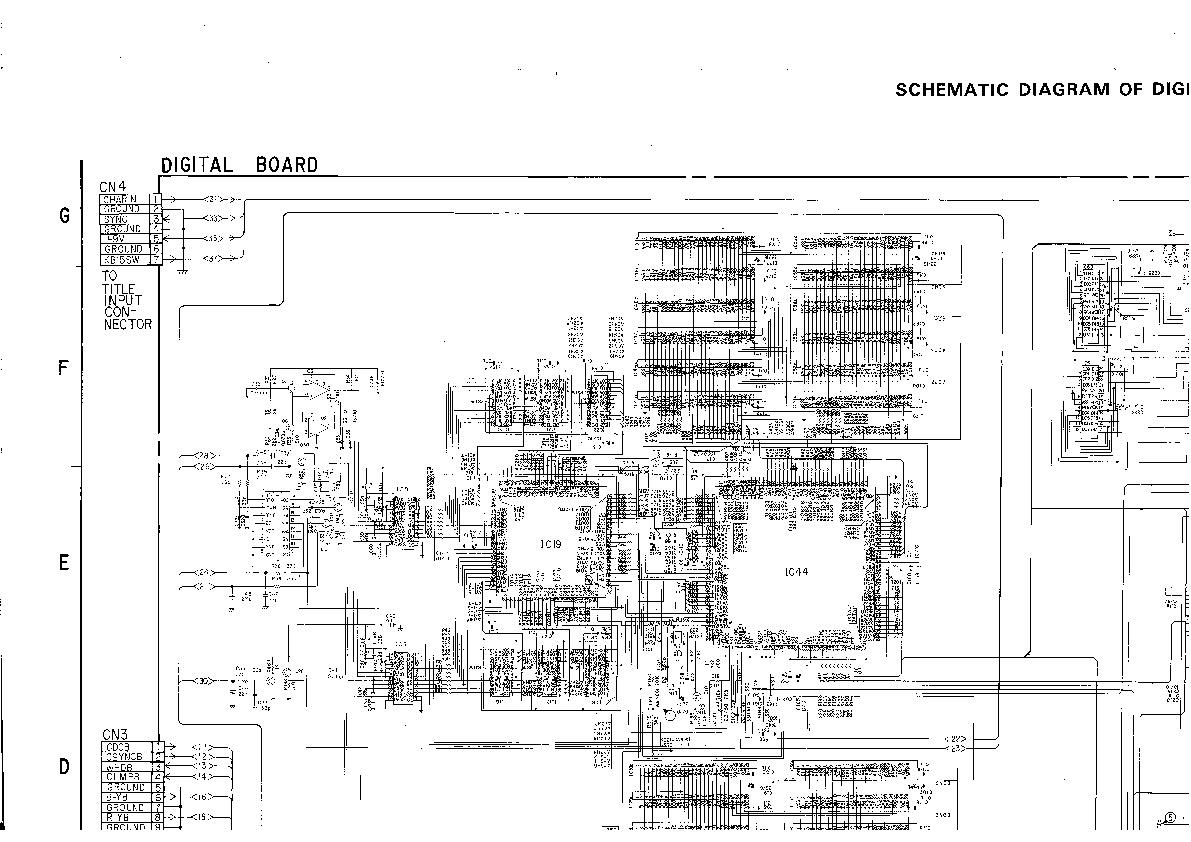 Panasonic WJ MX50 WJ MX50 ESQUEMAS pdf Diagramas de