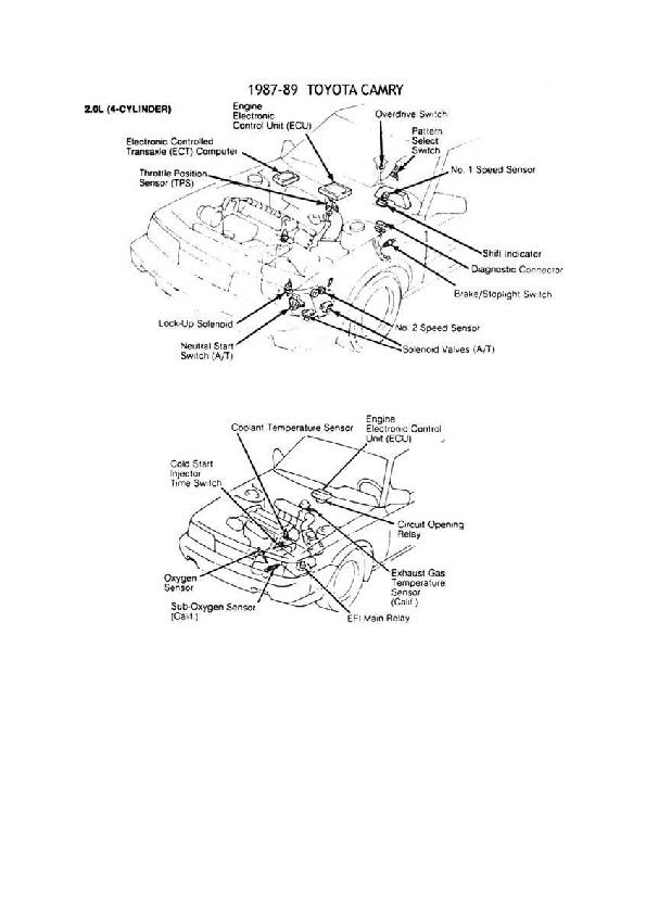 Toyota Camry 2/11 esqtoy003 pdf Diagramas de autos