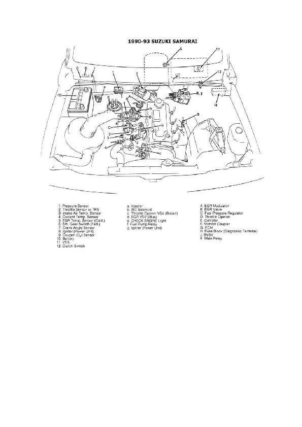 Suzuki suzuki 2/4 sidekick 02 pdf Diagramas de autos