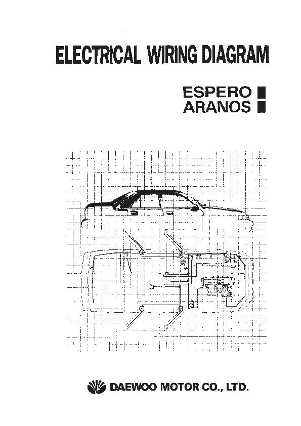 DAEWOO Espero y Aranos Daewoo Espero Aranos Automotive
