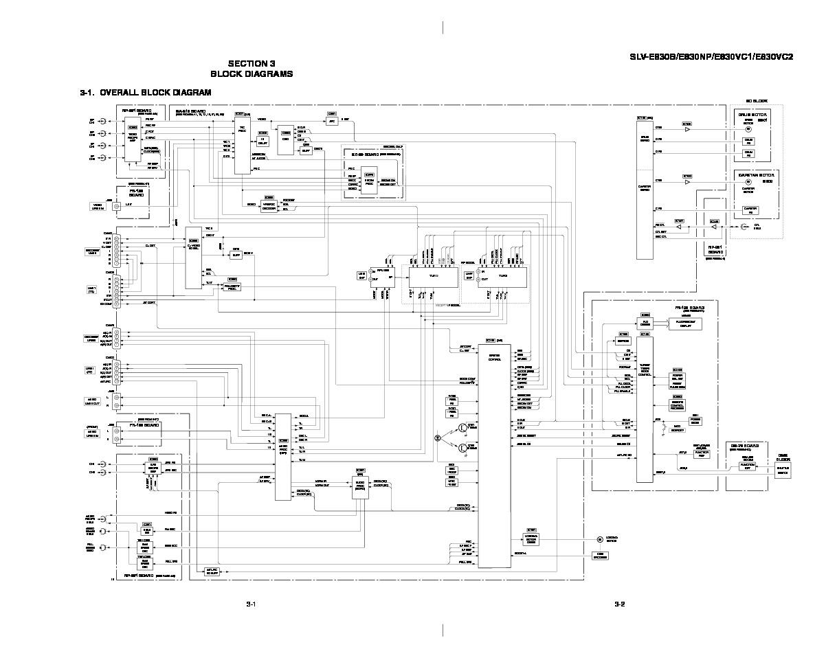 SONY slv e series Sony VCR SLV E830 pdf Diagramas de vcr