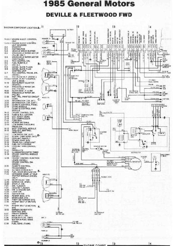 Cadillac Deville & Fleetwood diag85153 small pdf Diagramas