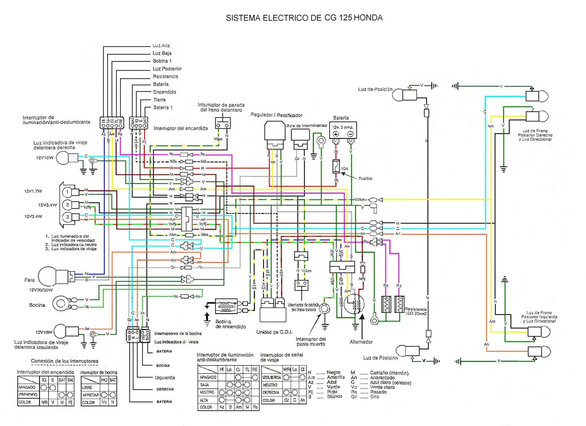 hight resolution of honda diagrama electrico jpg diagramas de autos