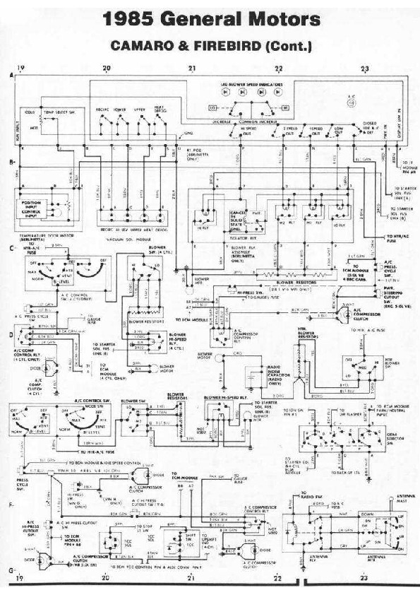 Pontiac Firebird diag85119 smal pdf Diagramas de autos