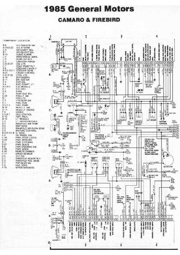 Pontiac Firebird diag85115 smal pdf Diagramas de autos
