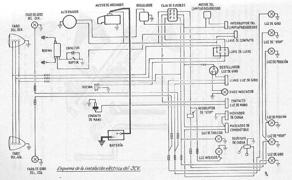 Citroën 3cv esquema electrico 3cv jpg Diagramas de autos