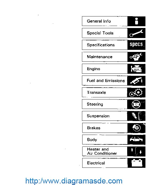 Diagrama del Celular motorola M3x88 schematics